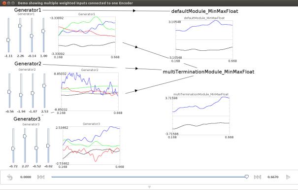 Interactive Nengo simulation with two NeuralModules.